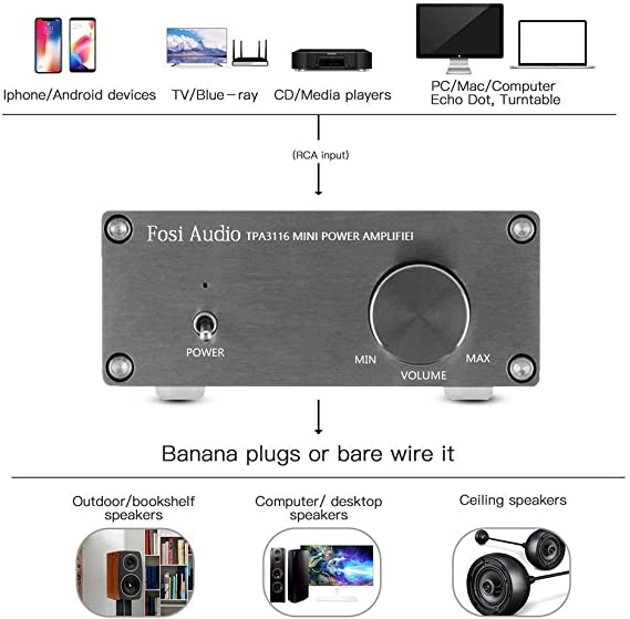Amazon.com: 2 Canales de Audio Estéreo Clase D Digital ...