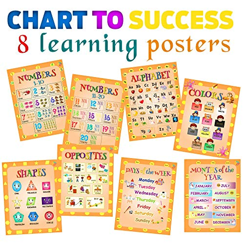 Educational Teaching Posters for Toddlers, Preschool and Kindergarten Students| Colors| Shapes| Alphabet| Opposites| Numbers 1-10 & 11-20| Days of the Week| Months of the Year| Perfect Wall Decoration