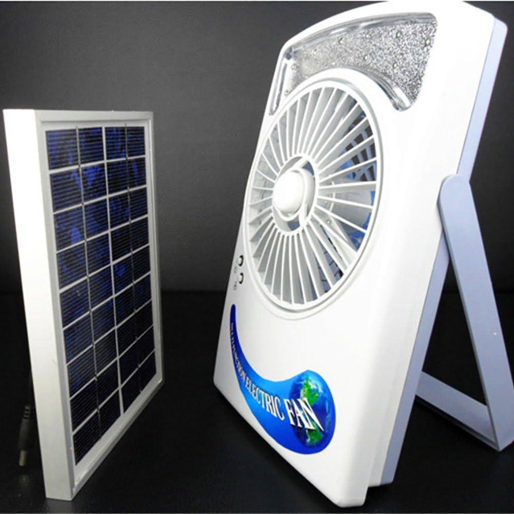 LDRAGON Ventilador USB Cargador Solar Para Interiores Y Exteriores ...