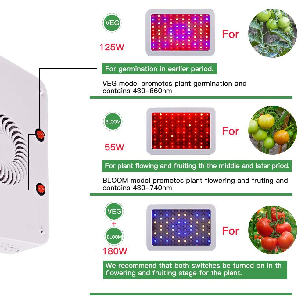 1000W Full Spectrum Powerful Panel Plant Light with Bloom and Veg Switch for Professional Indoor Plants LED Grow Lights 2019 Upgraded