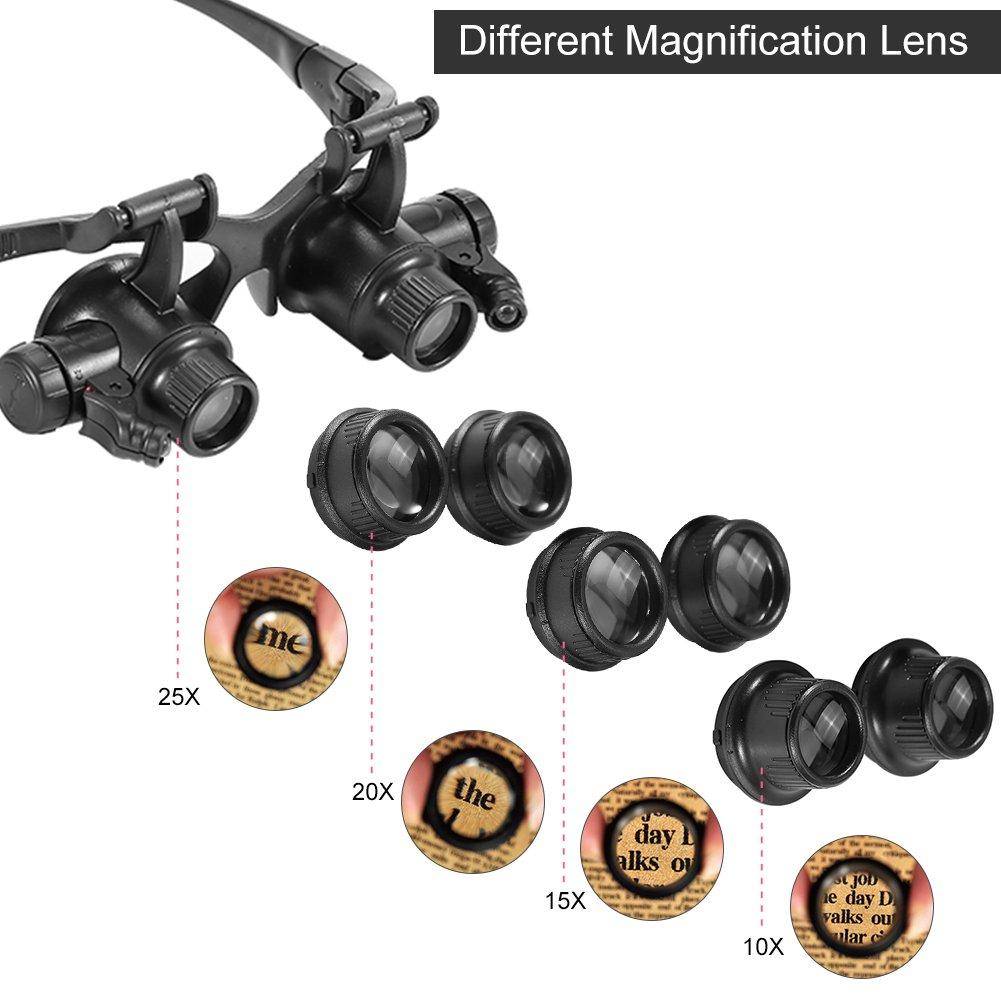 Versione aggiornata 10X 15X 20X 25X LED a doppio occhio illuminato Occhiali a forma di lente con lente dingrandimento Set di strumenti per riparazione orologio gioielliere