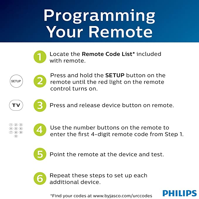 Philips 6 Device Universal Remote, Works with Smart TVs, LG, Vizio, Sony,  Blu Ray, DVD, Roku, Streaming Players, Auto Scan, Pre-Programmed for  Samsung