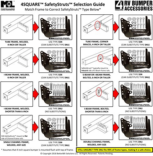 Mount-n-Lock-SafetyStruts-Prevent-RV-Bumper-Failure-TM-SSN-Standard-Black