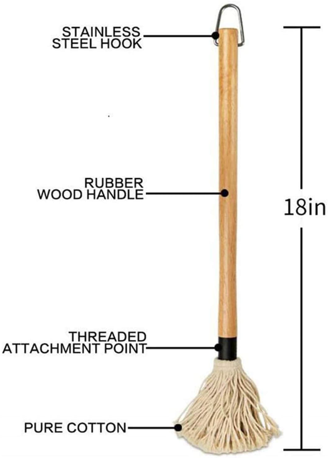 Timagebreze 18 Inch Grill Basting Mop Wooden Long Handle with 4 Extra Replacement Heads for Grilling /& Smoking