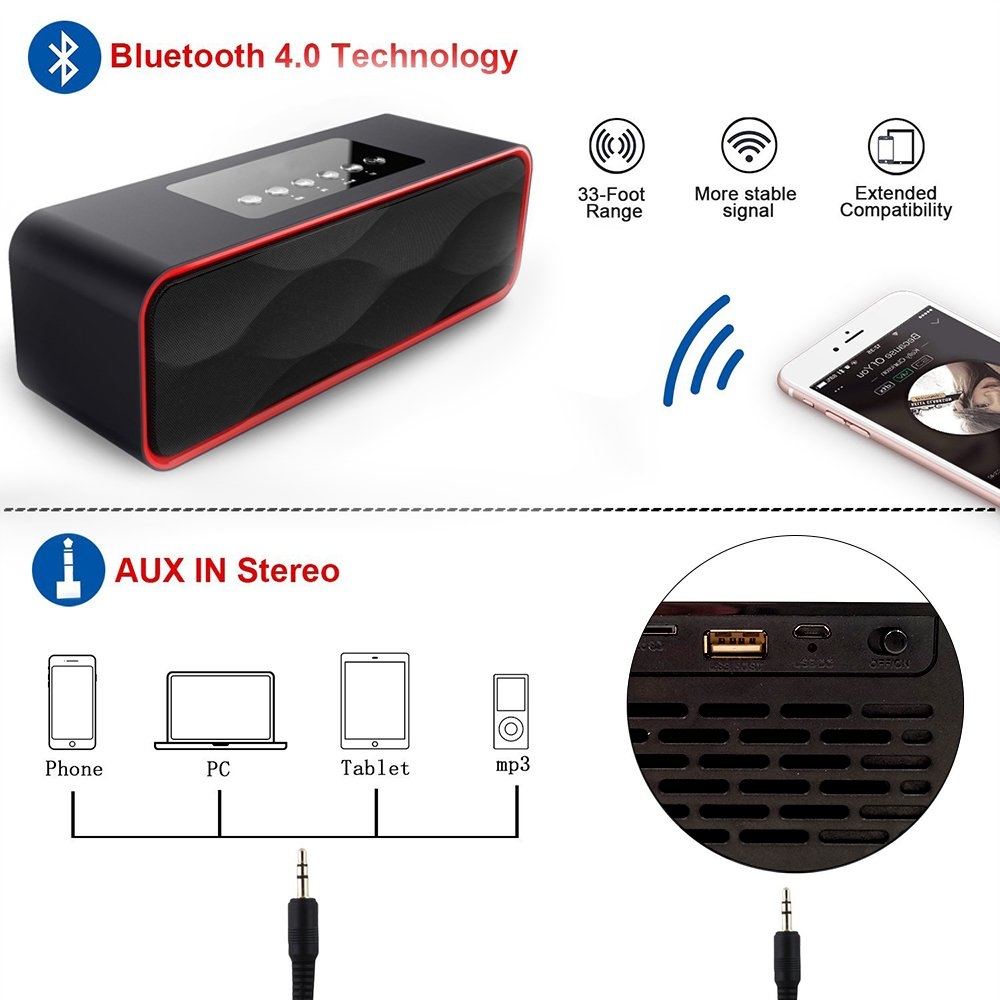 Bluetooth Speakers,XPLUS All-in-1 Portable HIFI V4.0 Wireless Bluetooth Speakers,Hands-Free Speakerphone with Mic,Support TF Card for Smartphones and All Audio Enabled Devices (Black)
