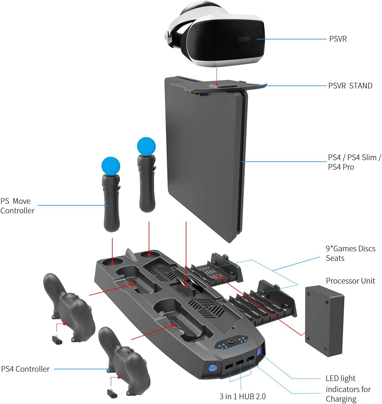 Soporte Vertical de Carga PSVR, Stand Vertical PS4 Pro /PS4 Slim ...