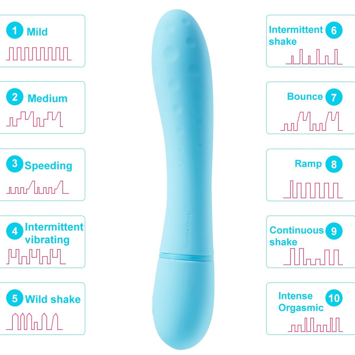 ZEMALIA Pippa Silikon Dildo Klitoris Vibrator für sie,Klitoris Sauger Vibratoren mit 7 Vibrationsmodi,360 ° Biegbares Ultra Weich Silikon,Wasserdicht sexspielzeug für frauen und paare,hell blau