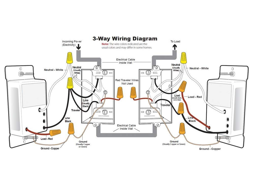 File  Dimm Switch Wiring Diagram Cooper