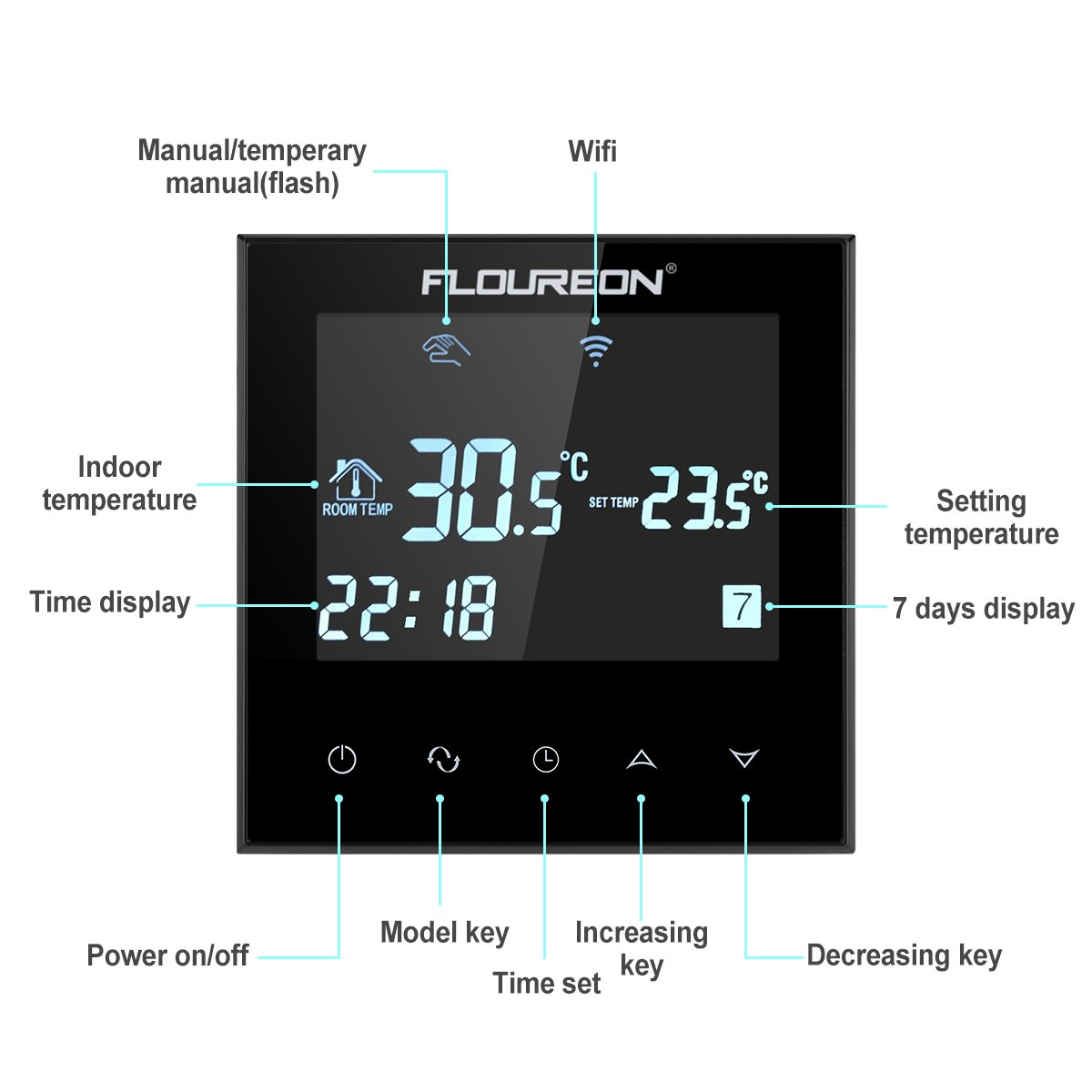 FLOUREON - Termostato 16 A Termostato de Pared Pantalla LCD con Blanco Backlight Digital Smart programable Radiador - Termostato para Suelo Radiante ...