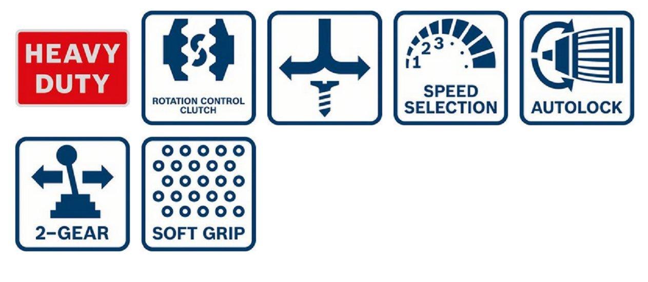 Bosch Professional Schlagbohrmaschine Gsb 19 2 Re 850 Watt Bohr