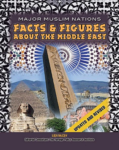Facts & Figures About the Middle East (Major Muslim Nations) (English Edition)