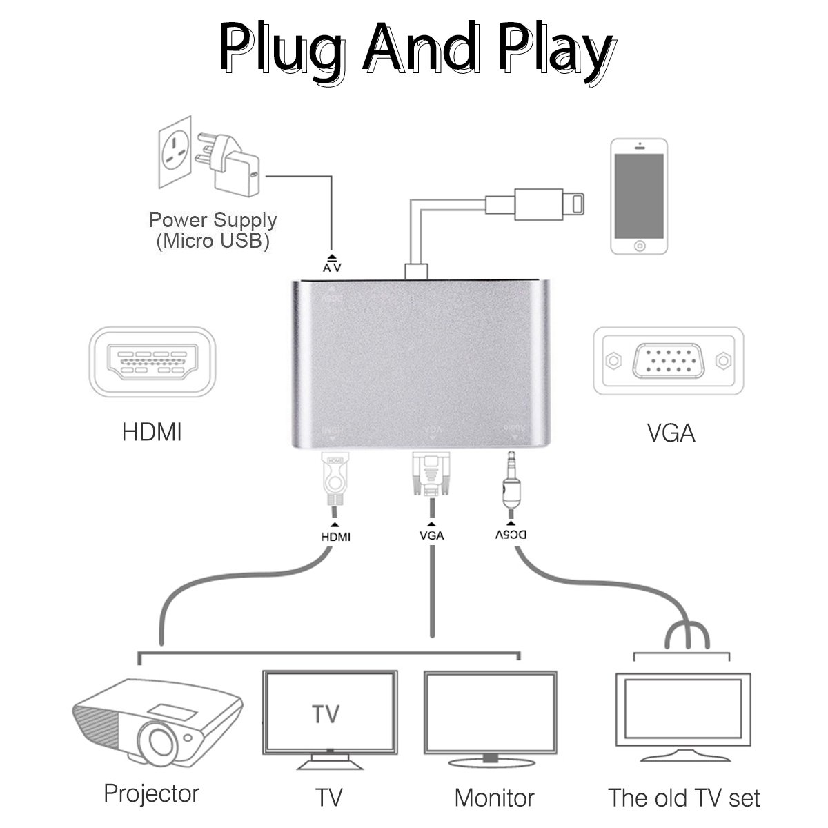 tennboo hdmi  vga  av  audio multiport cable adaptor connector  plug and play with micro usb