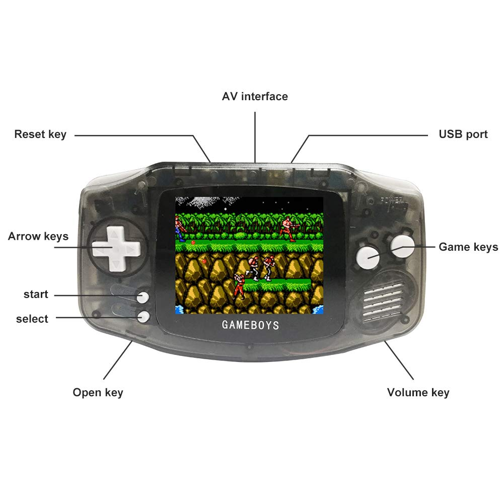 FAITHPRO Handheld Game Console with Built in 400 Games, 2 Player 3 Inch Screen USB Charger Supports TV Output Retro FC Video Game Console, Good Gifts for Kids and Adults by FAITHPRO (Image #2)