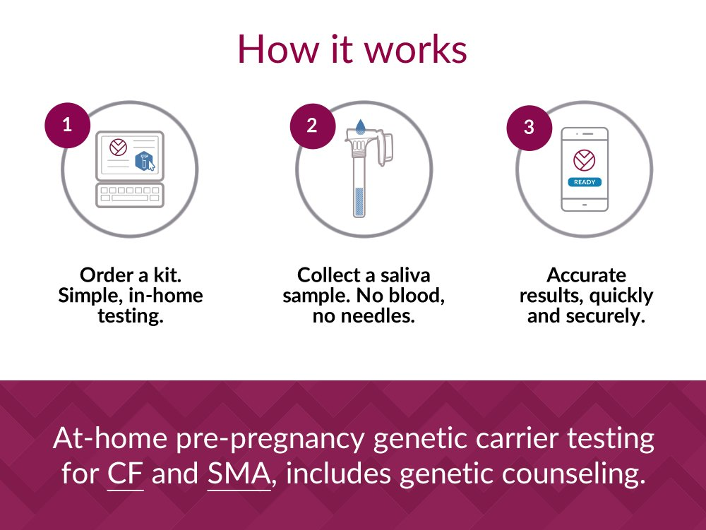 VeriYou Pre-Pregnancy Testing: At-Home Genetic Carrier Test - Includes  Genetic Counseling