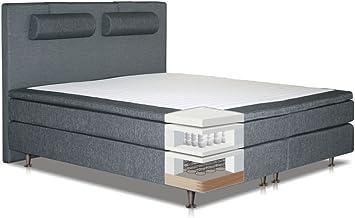 Cama con somier cama Cobia, Box: Núcleo de muelles Bonell ...