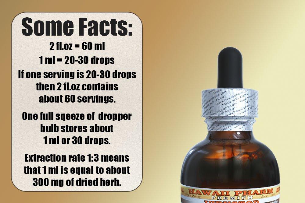 Cilantro Alcohol-FREE Liquid Extract, Organic Cilantro (Coriandrum Sativum) Dried Leaf Glycerite 2 oz by HawaiiPharm (Image #3)