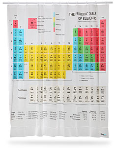 Periodic Table Shower Curtain | ThinkGeek