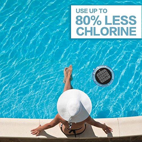 Algaecide no more solar power ionizer control algae using 80 less chlorine in your swimming for Using algaecide in swimming pool