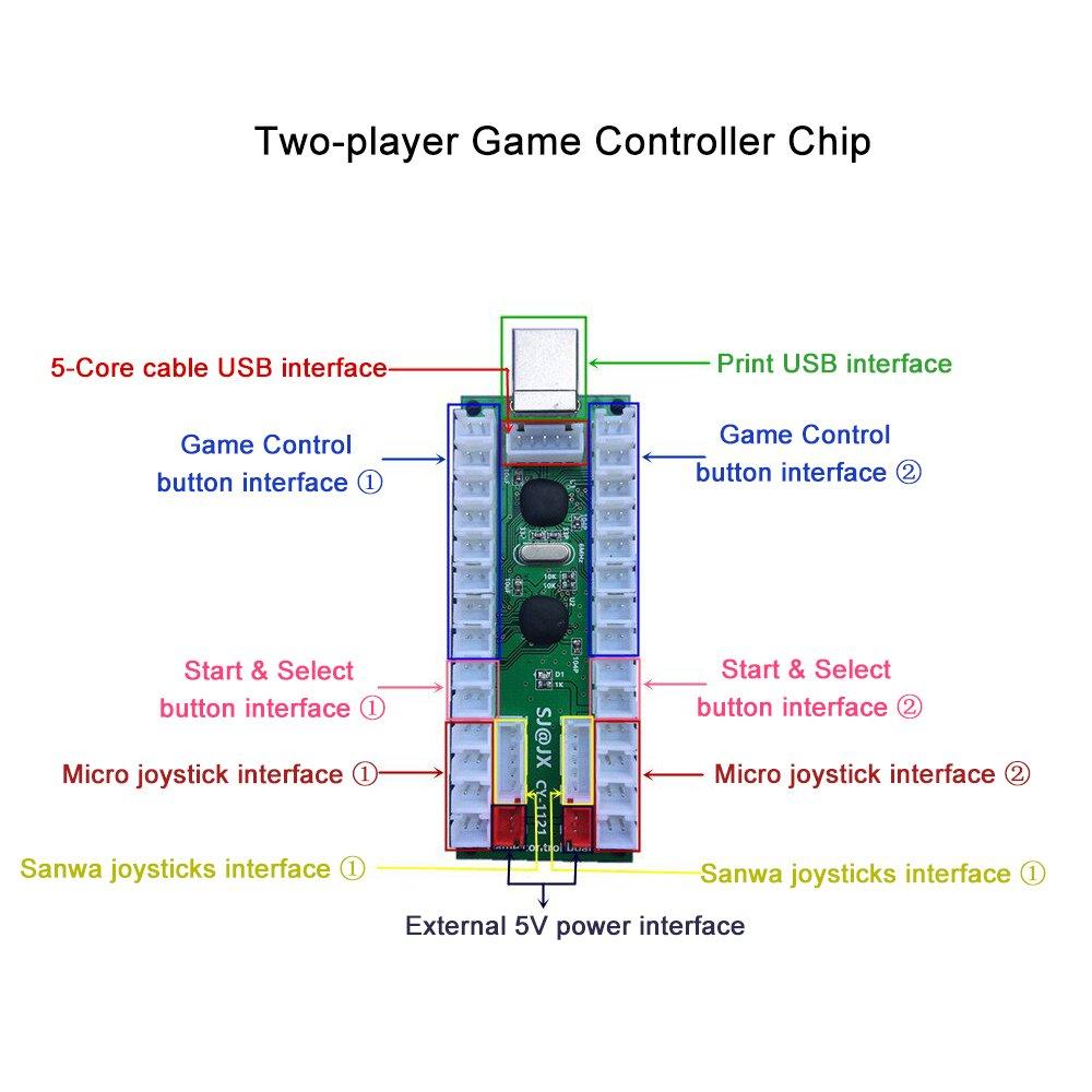 XCSOURCE 2 Players Zero Delay Arcade Game USB Encoder PC Joystick DIY Kit  for Mame Jamma & Other Fighting Games AC491