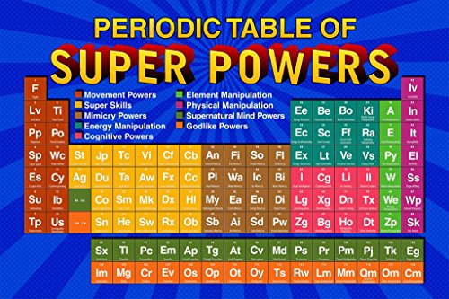 Periodic Table of Super Powers Blue Reference Chart Poster 2