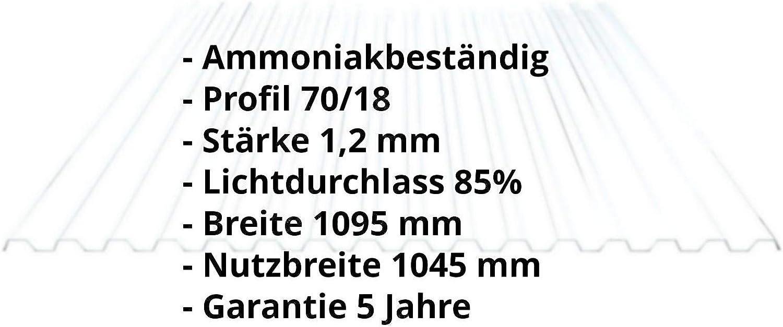 Profil 70//18 Spundwandplatte St/ärke 1,2 mm Farbe Klargr/ünlich Breite 1095 mm Lichtplatte Material PVC