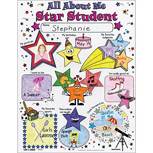 Really Good Stuff All About Me Student Posters - Ready-to-Decorate and Fill in - Great Way for Students to Learn About Classmates - Printed on Strong Card Stock, 17