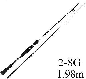 DESIRE DESTINATION Spinning Fishing Rod 100% Carbon C.W.1-7G, 2-8G, 3-15G, 5-20G,10-30G Surper Hard Fishing Pole 2 Sections Lure Fishing Rod,Purple
