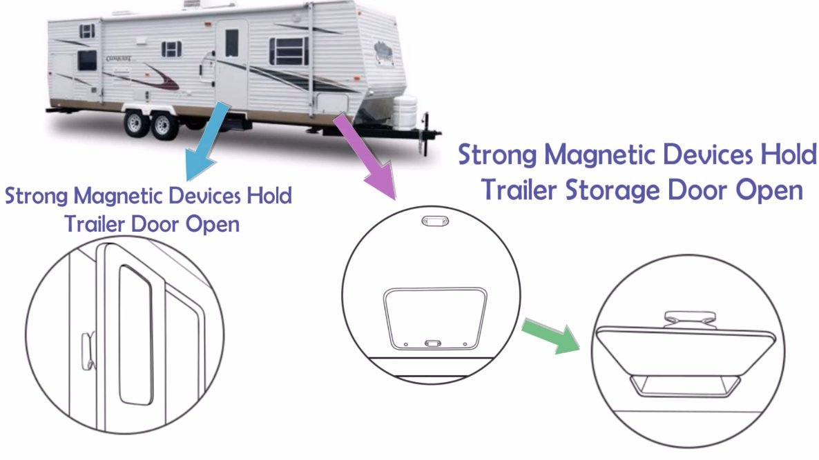 1 Selling Rated Magnetic Baggage Compartment Door 2016 Cyclone 4100 Wiring Diagram Catch Rv Trailer Camper Motor Home Cargo Boat Replaces Plastic Spring