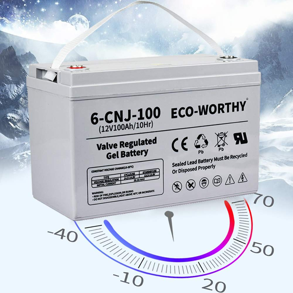 ECOWORTHY 1000W Portable Suitcase Generator 1kW/·h LiFePO4 Battery for Energy Storage Commercial Lighting System Power Station Emergency