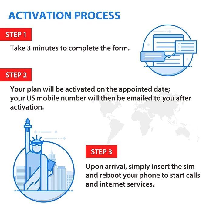Most SIM - Tarjeta SIM T-Mobile para EE.UU, Canadá y México, Datos a Alta Velocidad y Llamadas/Mensajes de Texto Ilimitados – 10 Días
