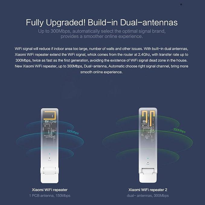 Xiaomi wifi extensor Amplificador de Señal WiFi 2 Repetidor Inalámbrico USB de Router, 300mbps