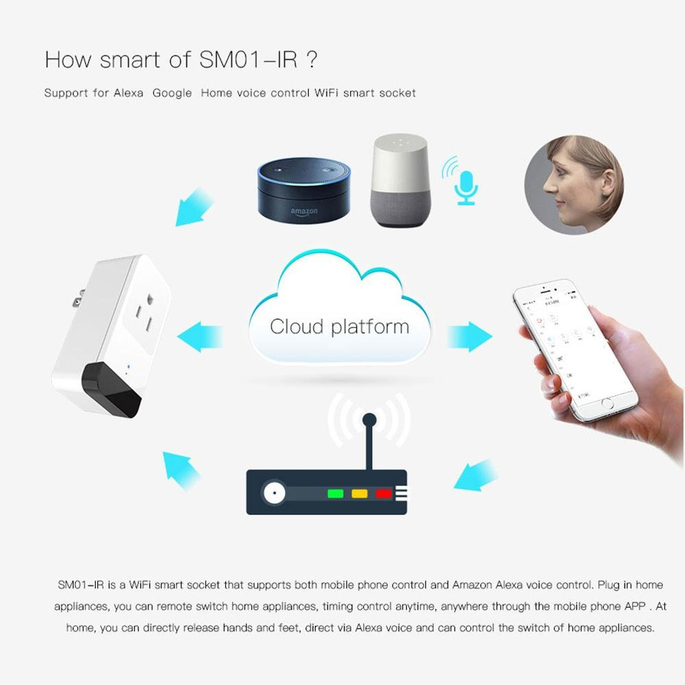 Teepao WiFi Smart Mini Plug IR Control Air Conditioner Works with Alexa and Google Home, Wireless Remote Control Electrical Outlet Switch with Energy Monitoring, Support Voice and Phone App Controlled by Teepao (Image #3)
