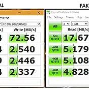 SanDisk 128GB Extreme PRO SDXC UHS-I Card (SDSDXXG-128G-GN4IN)