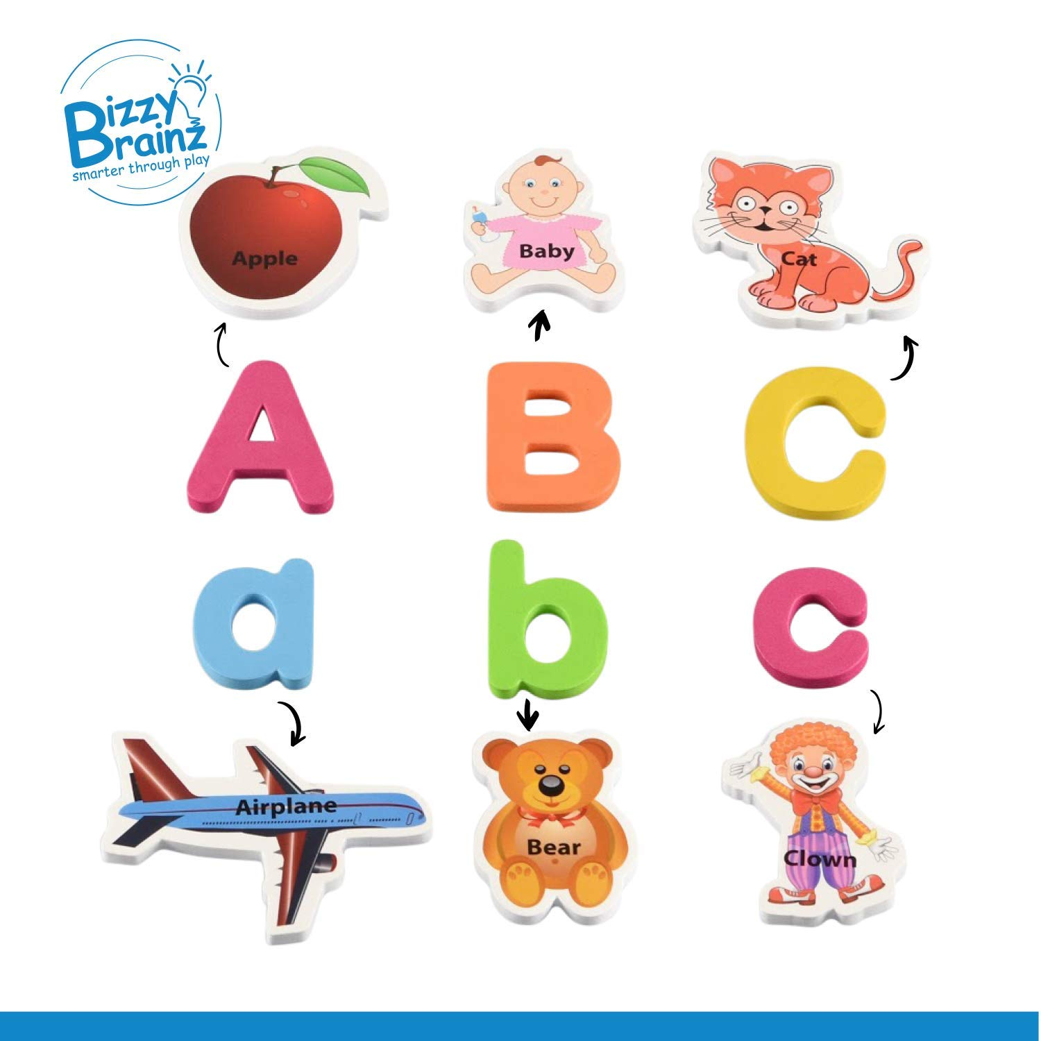 Alphabet Magnets + Matching A-Z Objects / ABC Magnets, Numbers and Board + E-Book with 35 Learning & Spelling Games Included | Magnetic Letters and Numbers for Toddlers by BizzyBrainz (Image #3)