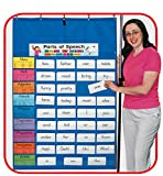 The original pocket chart is the most dynamic solution for classroom organization and management. Use it with pocket chart games or for behavior management, cross-curricular lesson reinforcement and extension, and so much more! It measures ap...