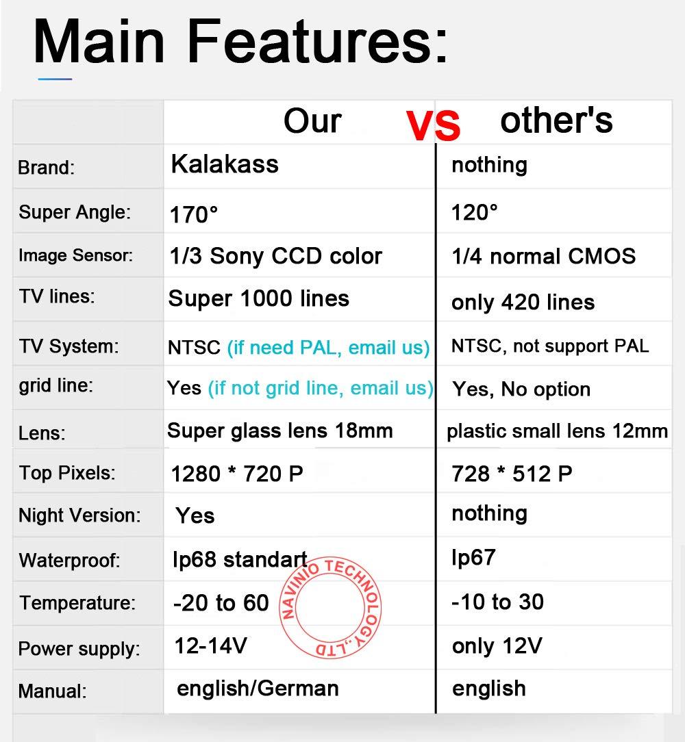 Super HD Sensor CCD Sensor IP68 170 Gran Angular Visi/ón nocturna Vista posterior C/ámara de Compatible con Mercedes Benz W164 W163 ML320//W220 S280 S320 S350 S500 S600//W251