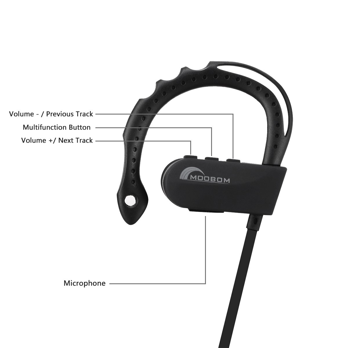 Bluetooth Headphones, Moobom V4.1 Sweatproof Wireless Earphones with APT-X, Secure Ear Hooks, Noise Cancelling with Mic