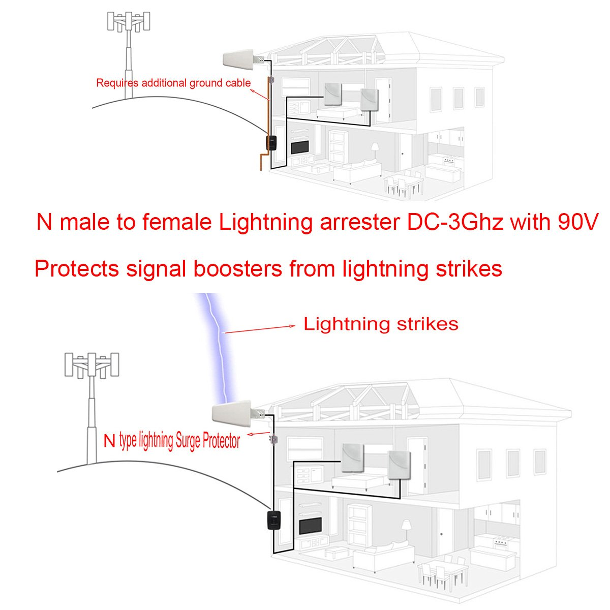 Incredible Amazon Com Lightning Arrestor N Male To Female Bulkhead 50 Ohm 0 Wiring Cloud Brecesaoduqqnet