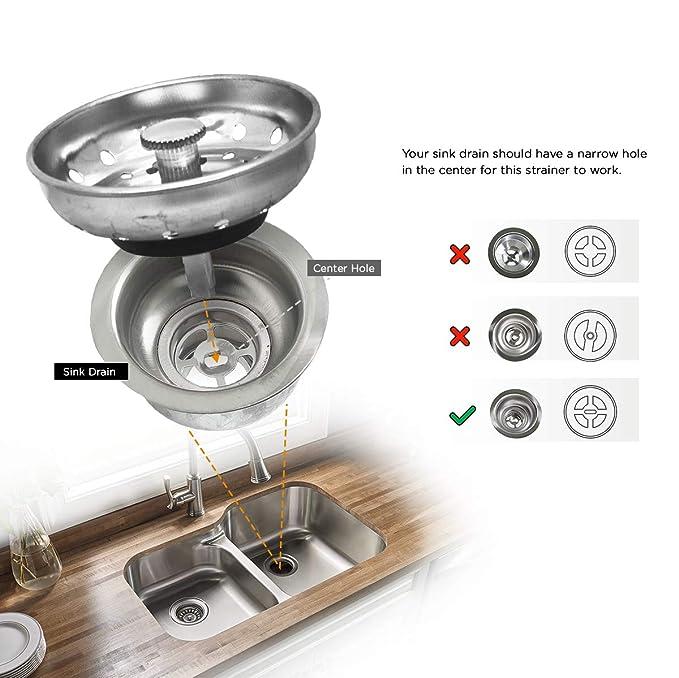 Best Sink plug