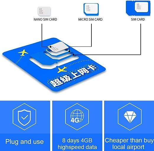 Prepaid Daten Sim Karte Für China Und Hongkong Elektronik