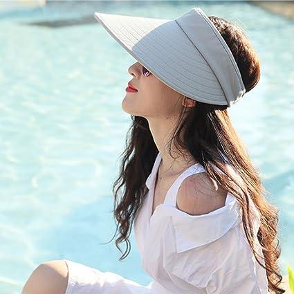 Cappello da Sole Estivo da Sole Cappello da Sole Femminile Copricapo da  Viso Senza Cappuccio da 9dd48c13c549