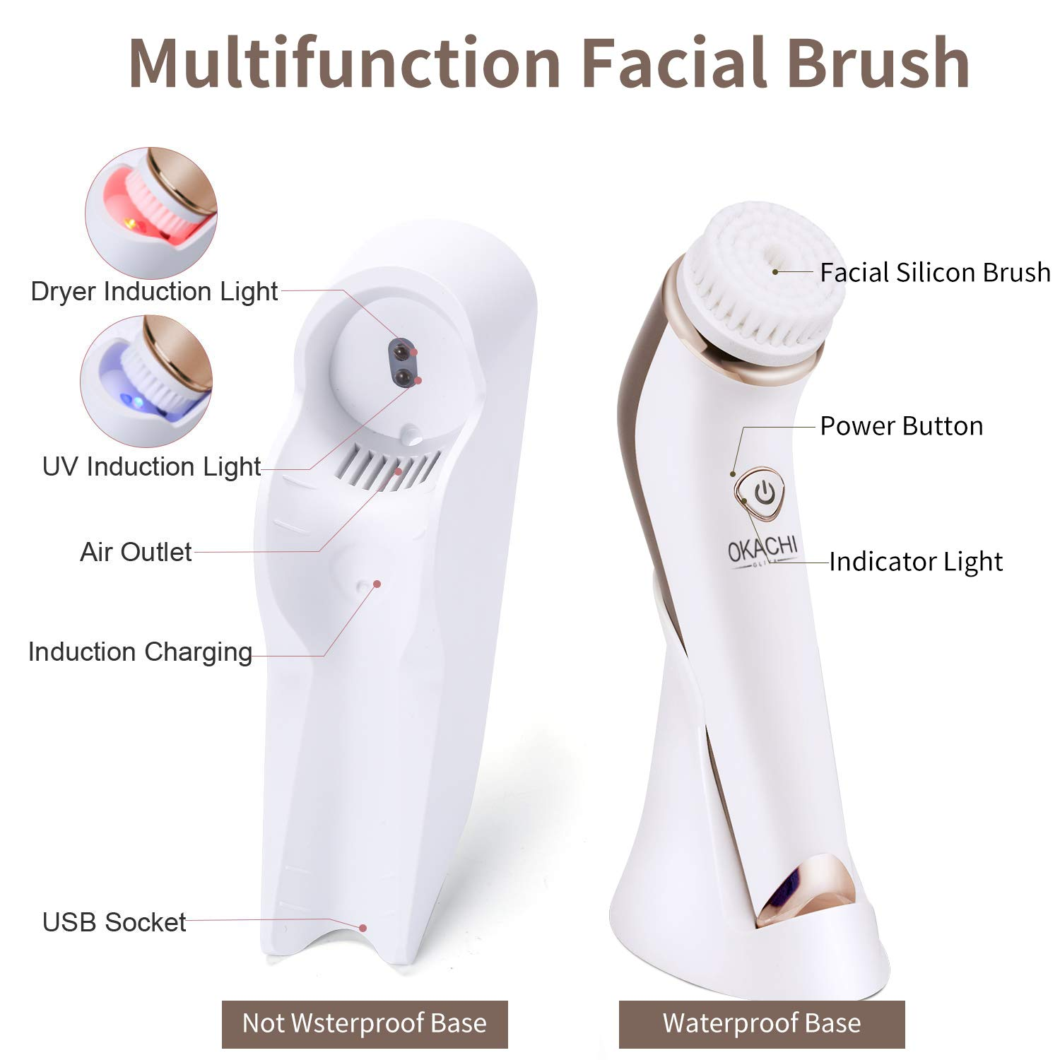 Facial Cleansing Brush Rechargeable