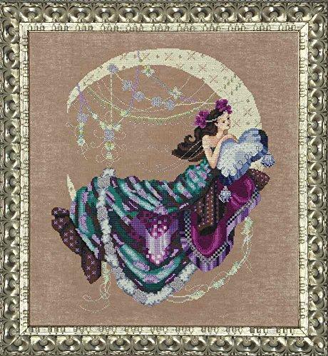 Nora Corbett Chart - 8