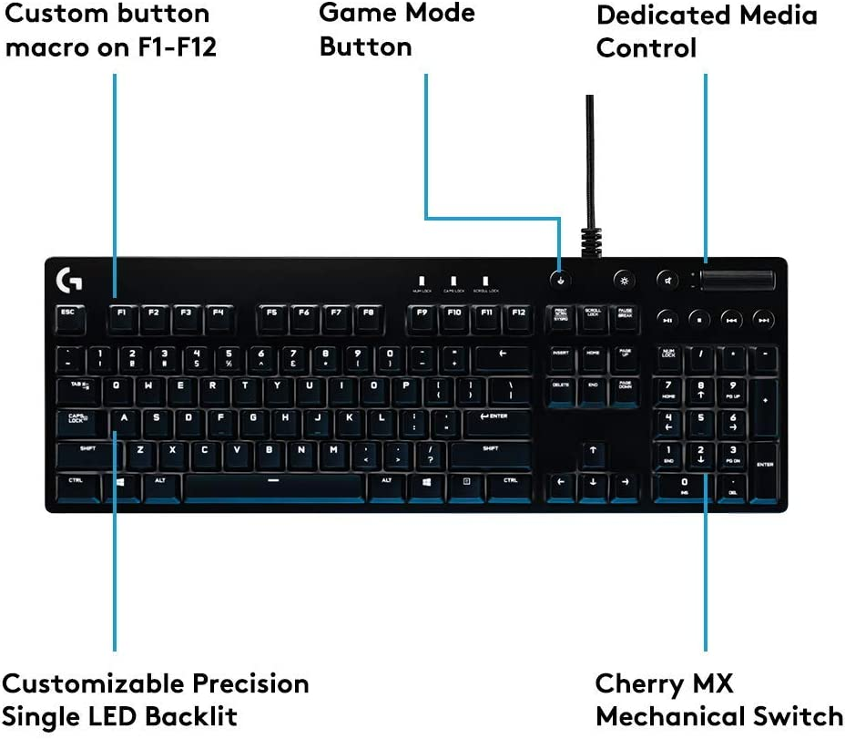 Renewed Logitech G610 Orion Red Backlit Mechanical Gaming Keyboard 920-007839