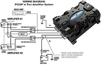 farad capacitor wiring diagram hy schwabenschamanen de \u2022planet audio  capacitor wiring wiring diagram rh 19