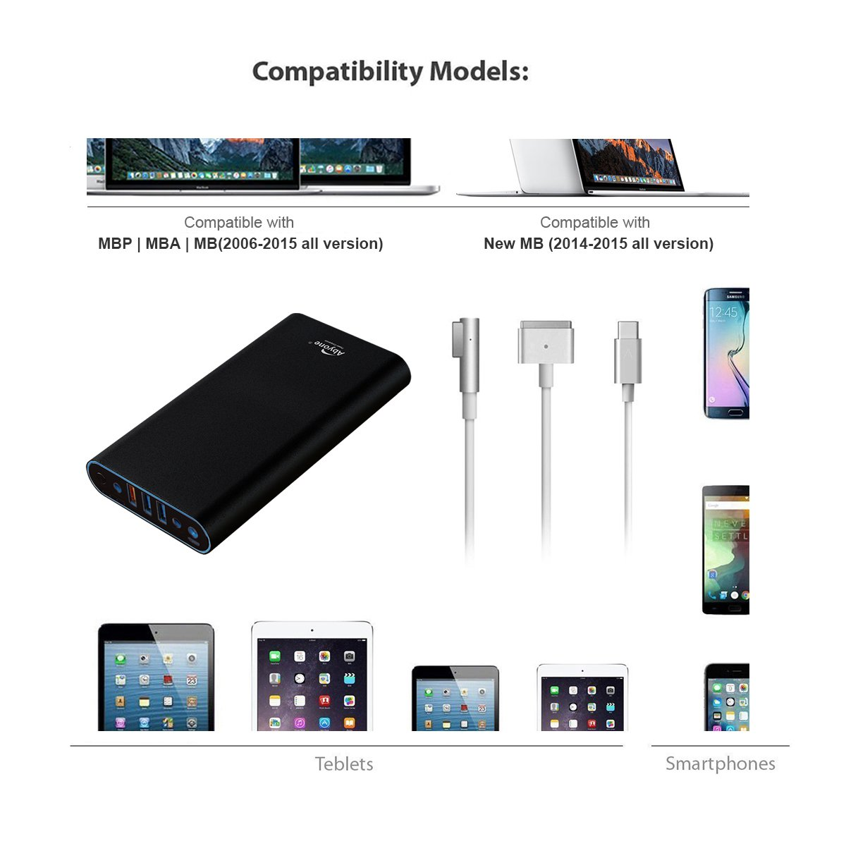 Atabyone MPC50B 50000mAh 6Ports Portable Charger Power Bank for compatible with 2006 to 2015 Apple MacBook Pro MacBook Air MacBook; USB Ports Charge for New MacBook iPad iPhone Tablet or Smartphones by Abyone (Image #6)