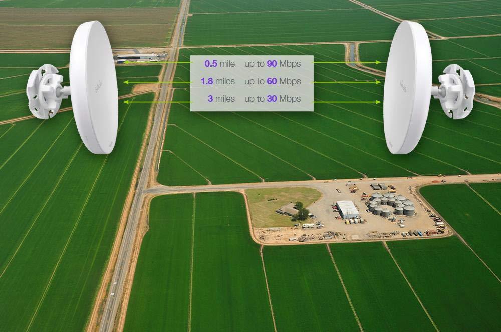 EnGenius Technologies EnStation5-AC 5 GHz Outdoor 11ac Wave 2 Pt. Wireless Bridge