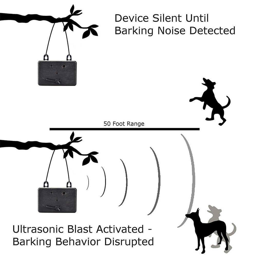 Lylyzoo Dog Barking Control Devices, [2017 New Version] Anti Barking Device, Outdoor Dog Silencer, Ultrasonic Bark Control Deterrent, Pet Training Tool for Small Medium Large Dog