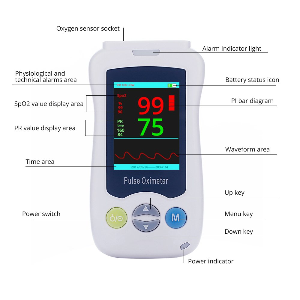Handheld Pulse Oximeter Fingertip Blood Oxygen Saturation Health Monitor with 2.4'' LCD Display Probe Opitional Yonker YK-820Mini - Adult(Battery Included) by Yonker (Image #5)