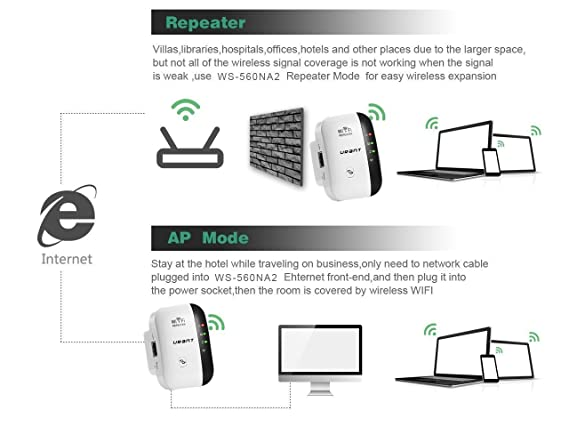 amazon com urant 300m wifi extender wireless repeater booster high rh amazon com